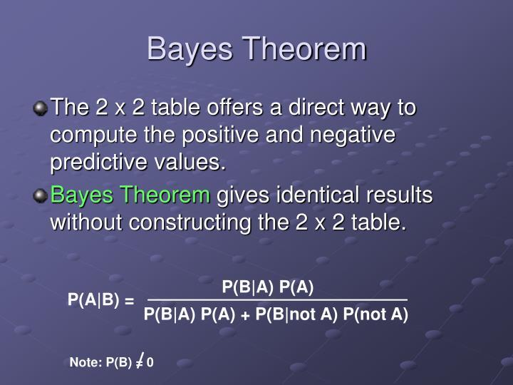 P(B|A) P(A)