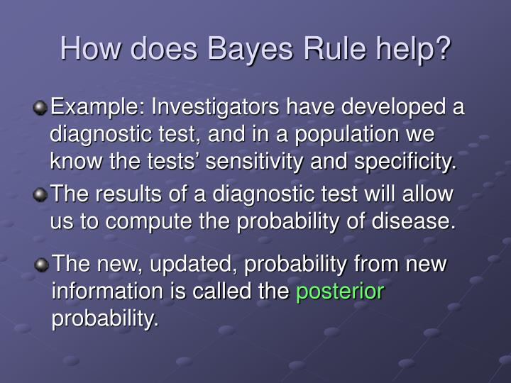 How does Bayes Rule help?