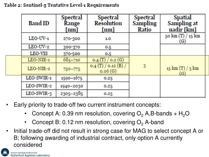 Early priority to trade-off two current instrument concepts: