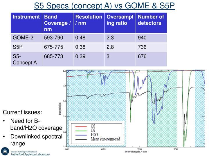 S5 Specs (concept A) vs GOME & S5P