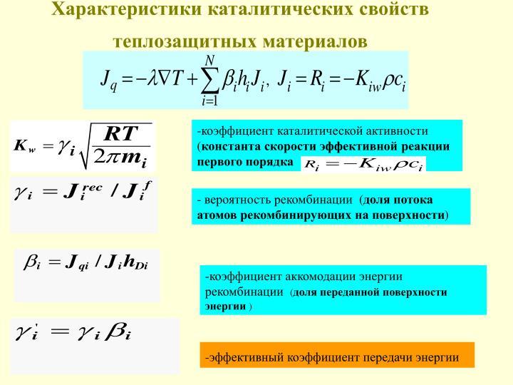 Характеристики каталитических свойств теплозащитных материалов