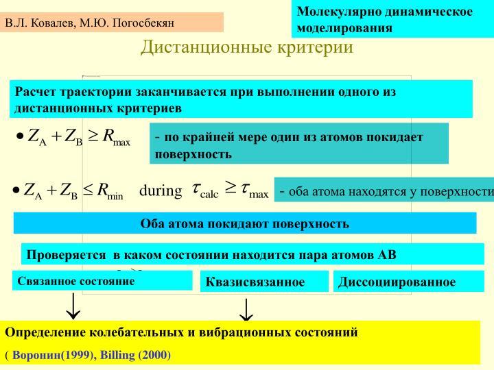 Молекулярно динамическое моделирования