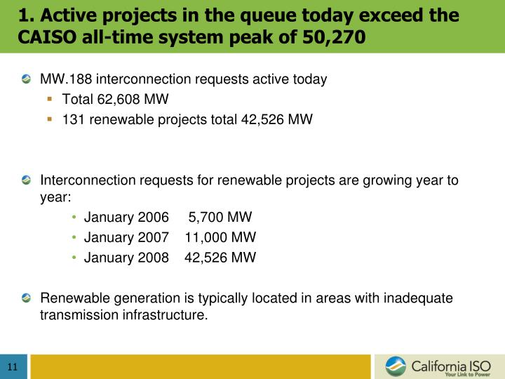 1. Active projects in the queue today exceed the CAISO all-time system peak of 50,270