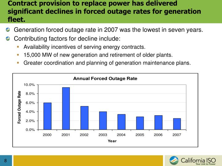 Contract provision to replace power has delivered significant declines in forced outage rates for generation fleet.