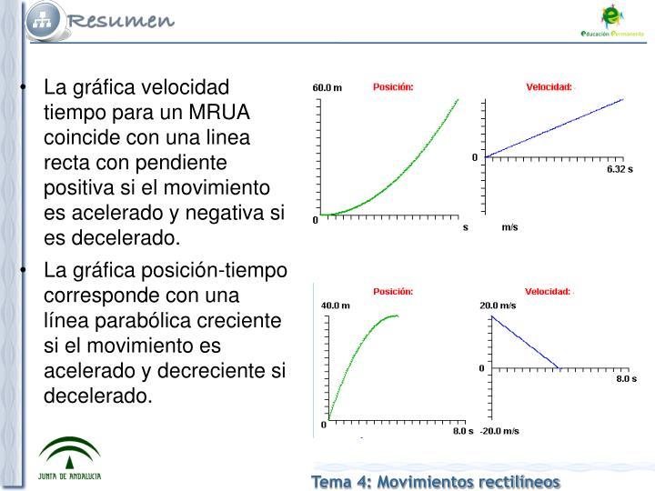 La gráfica velocidad tiempo para un MRUA coincide con una linea recta con pendiente positiva si el movimiento es acelerado y negativa si es decelerado.