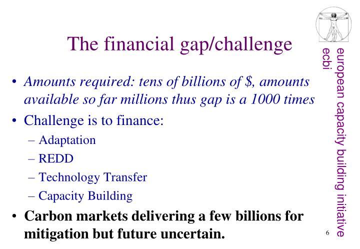 The financial gap/challenge