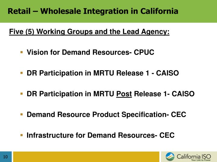 Retail – Wholesale Integration in California