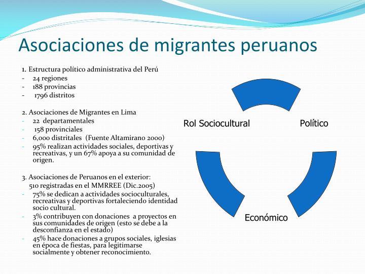 Asociaciones de migrantes peruanos