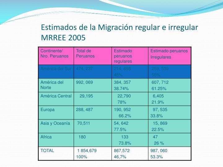 Estimados de la Migración regular e irregular MRREE 2005