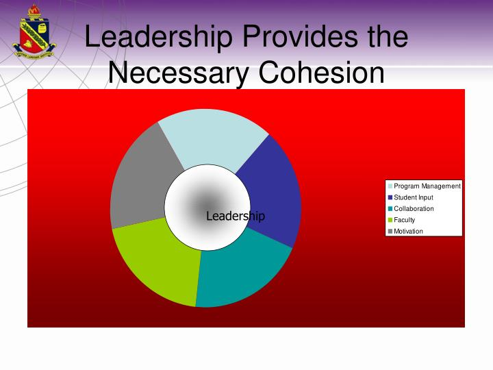 Leadership Provides the Necessary Cohesion