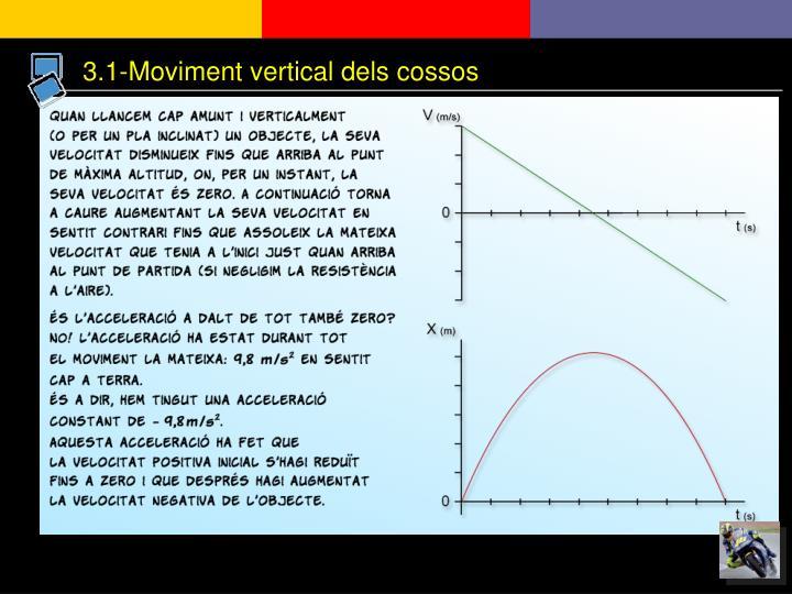 3.1-Moviment vertical dels cossos