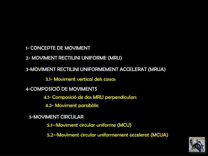 1- CONCEPTE DE MOVIMENT