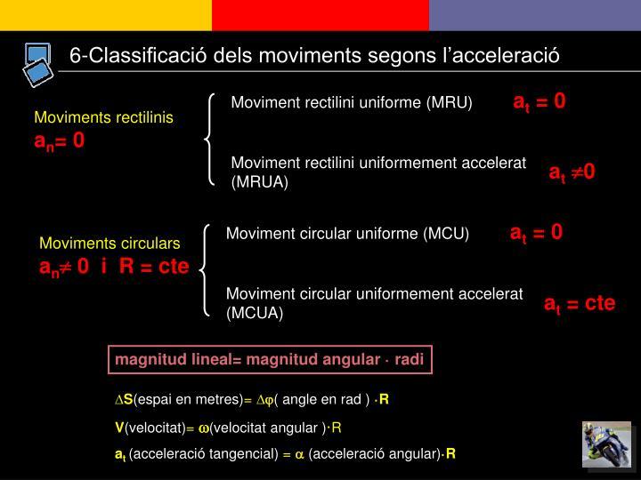 6-Classificació dels moviments segons l'acceleració