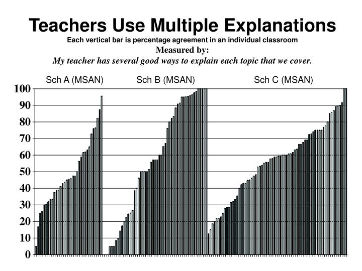 Teachers Use Multiple Explanations