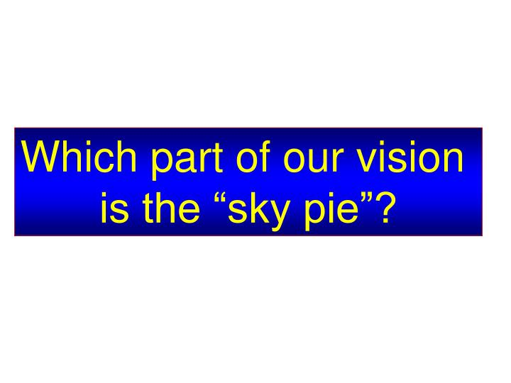 Which part of our vision