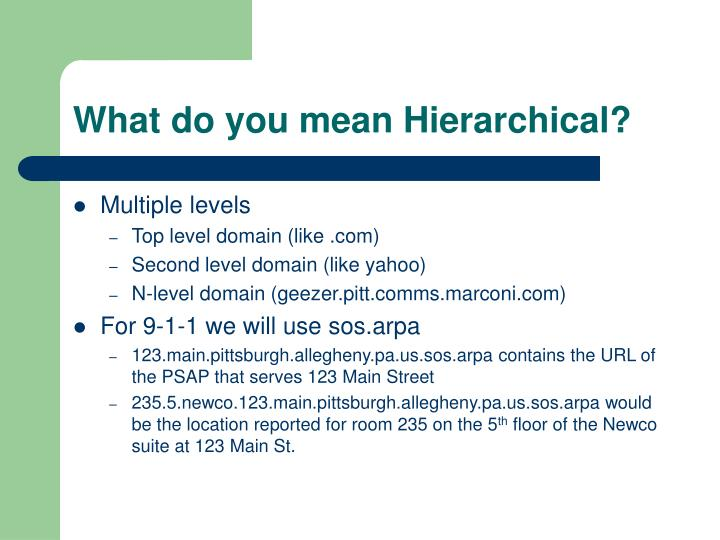 What do you mean Hierarchical?