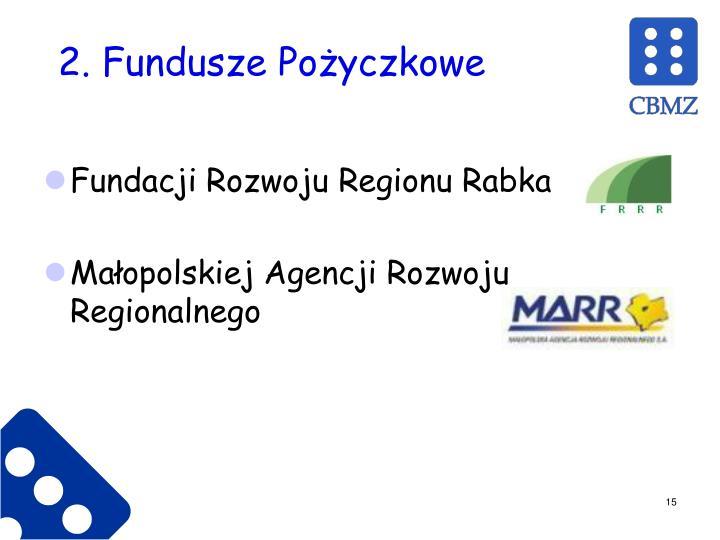 2. Fundusze Pożyczkowe