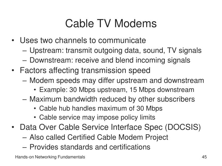 Cable TV Modems
