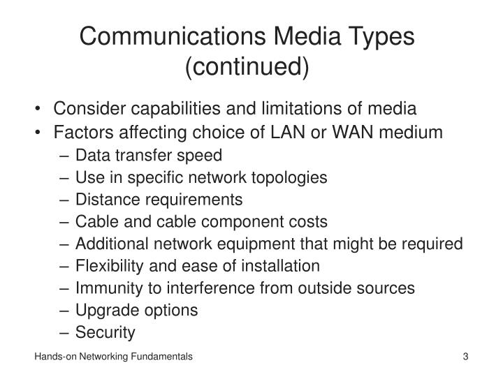 Communications media types continued