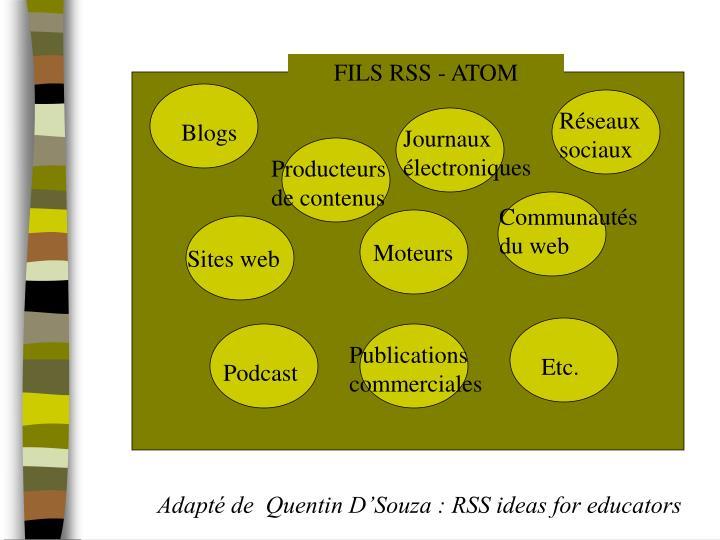 FILS RSS - ATOM