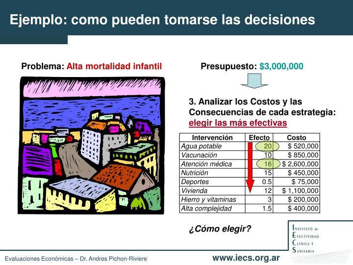 Ejemplo: como pueden tomarse las decisiones