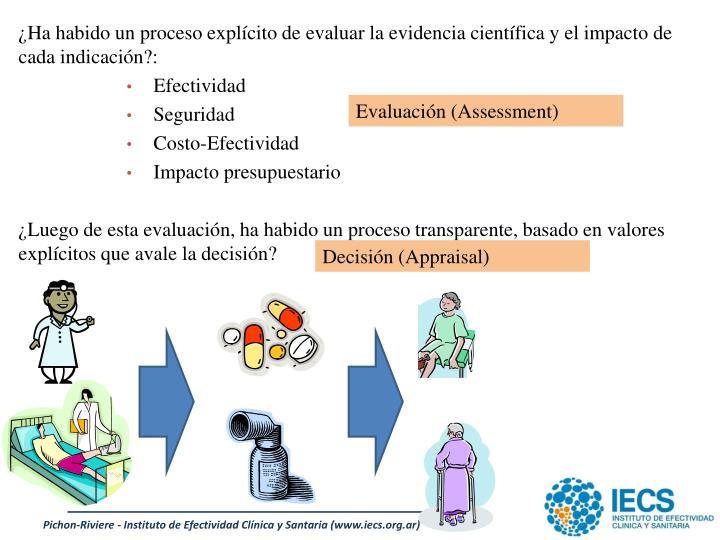 ¿Ha habido un proceso explícito de evaluar la evidencia científica y el impacto de cada indicación?: