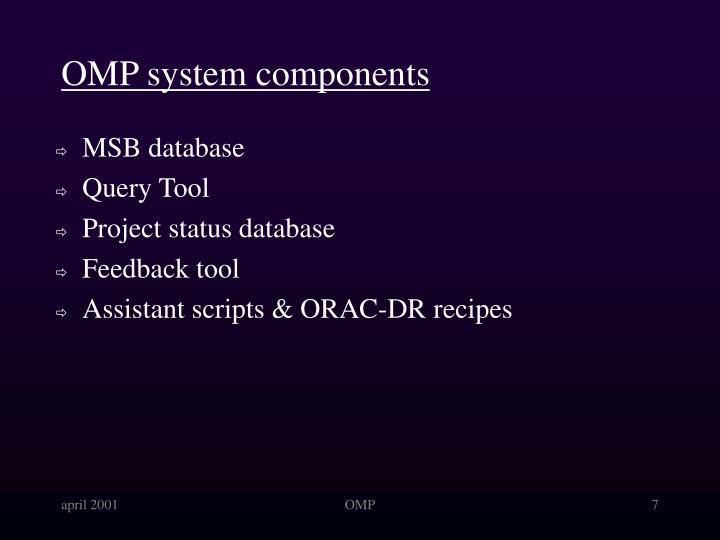OMP system components