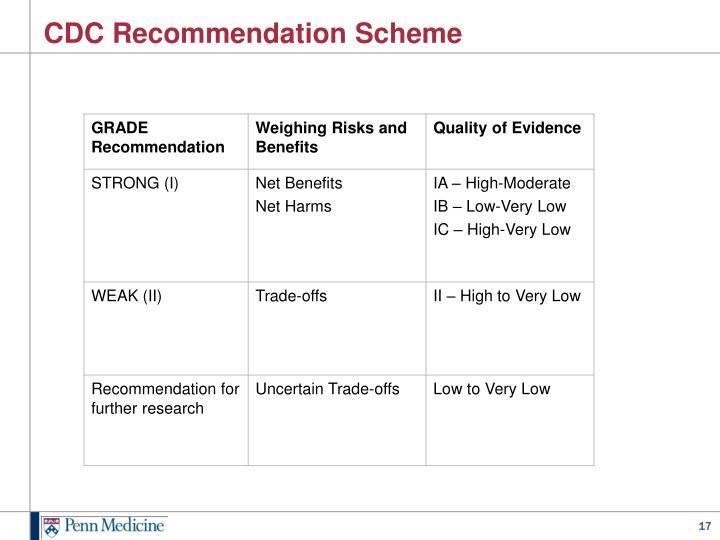 CDC Recommendation Scheme