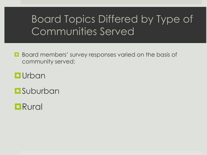 Board Topics Differed by Type of Communities Served