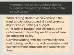 members feel setting a school district budget is the most important role of the school board1