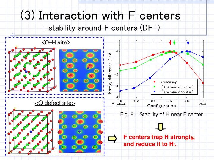(3) Interaction with F centers
