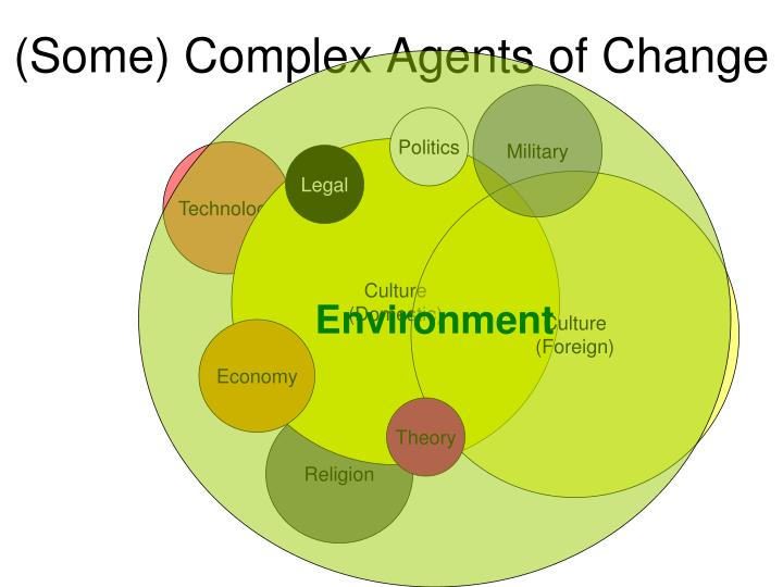 (Some) Complex Agents of Change