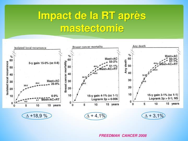 Impact de la RT après mastectomie