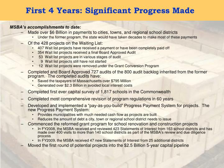 First 4 Years: Significant Progress Made