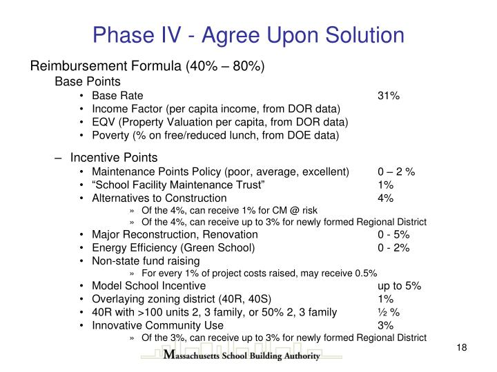 Phase IV - Agree Upon Solution