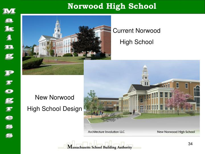 Current Norwood