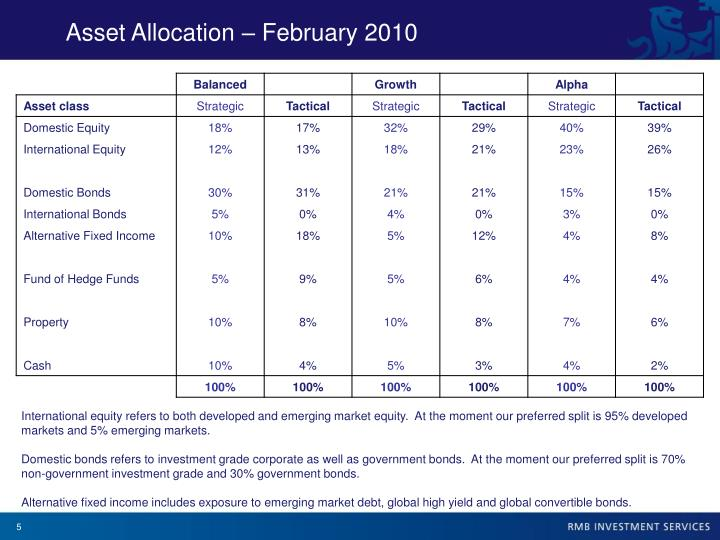 Asset Allocation – February 2010