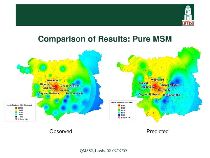 Comparison of Results: Pure MSM