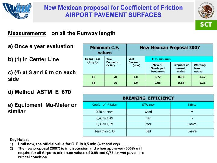 New Mexican proposal for Coefficient of Friction