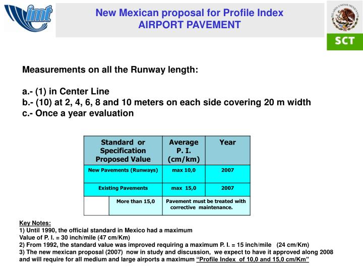 New Mexican proposal for Profile Index