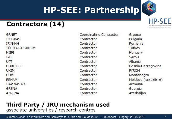 HP-SEE: Partnership