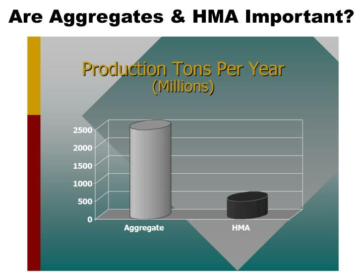 Are Aggregates & HMA Important?