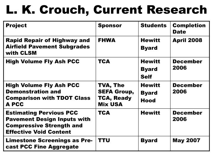 L. K. Crouch, Current Research
