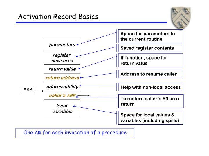 Activation Record Basics