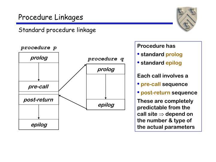 procedure p