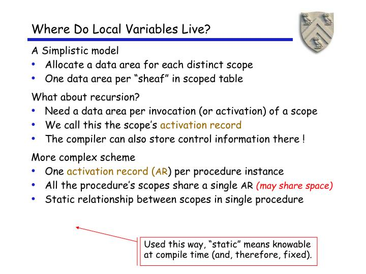 Where Do Local Variables Live?