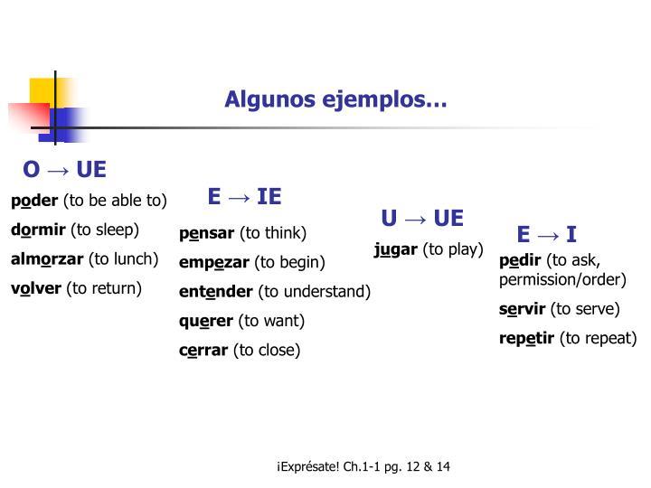 Algunos ejemplos…