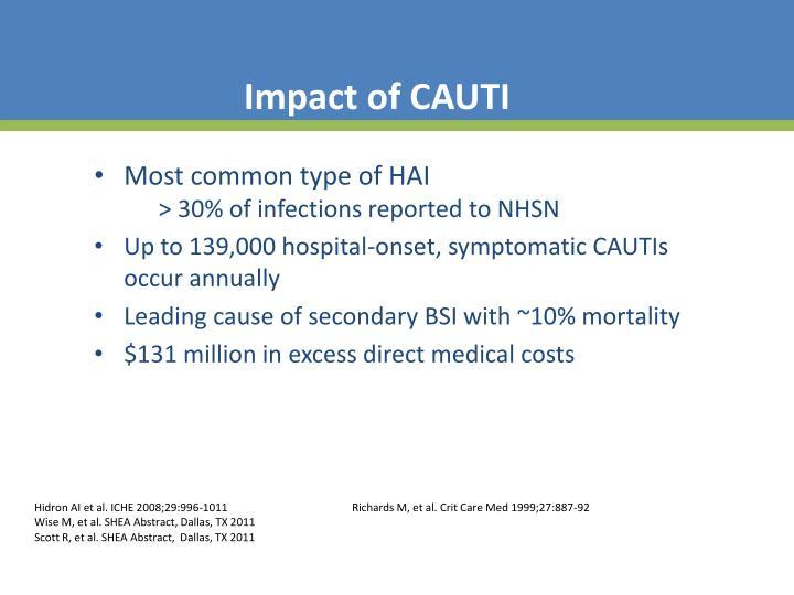 Impact of CAUTI
