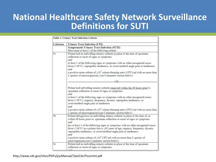 National Healthcare Safety Network Surveillance Definitions for SUTI