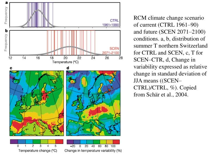 RCM climate change scenario of current (CTRL 1961–90)